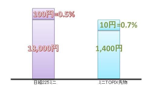 2016-12-08_110953