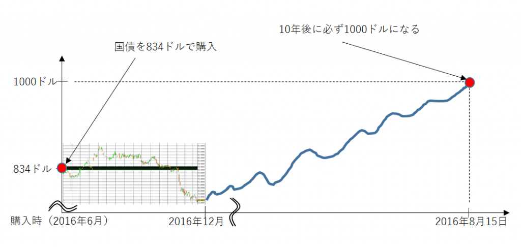 2016-12-13_175623